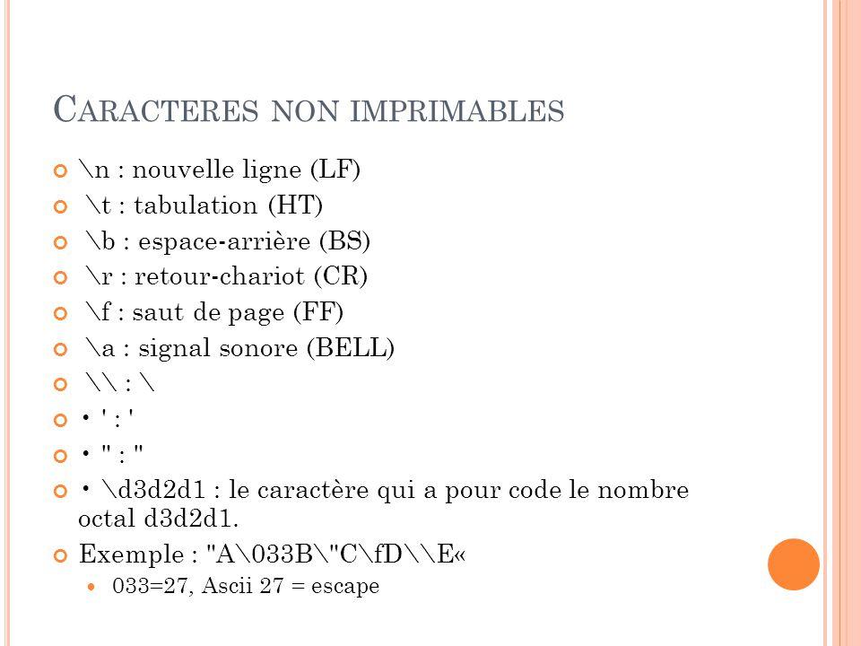 C ARACTERES NON IMPRIMABLES \n : nouvelle ligne (LF) \t : tabulation (HT) \b : espace-arrière (BS) \r : retour-chariot (CR) \f : saut de page (FF) \a : signal sonore (BELL) \\ : \ : : \d3d2d1 : le caractère qui a pour code le nombre octal d3d2d1.