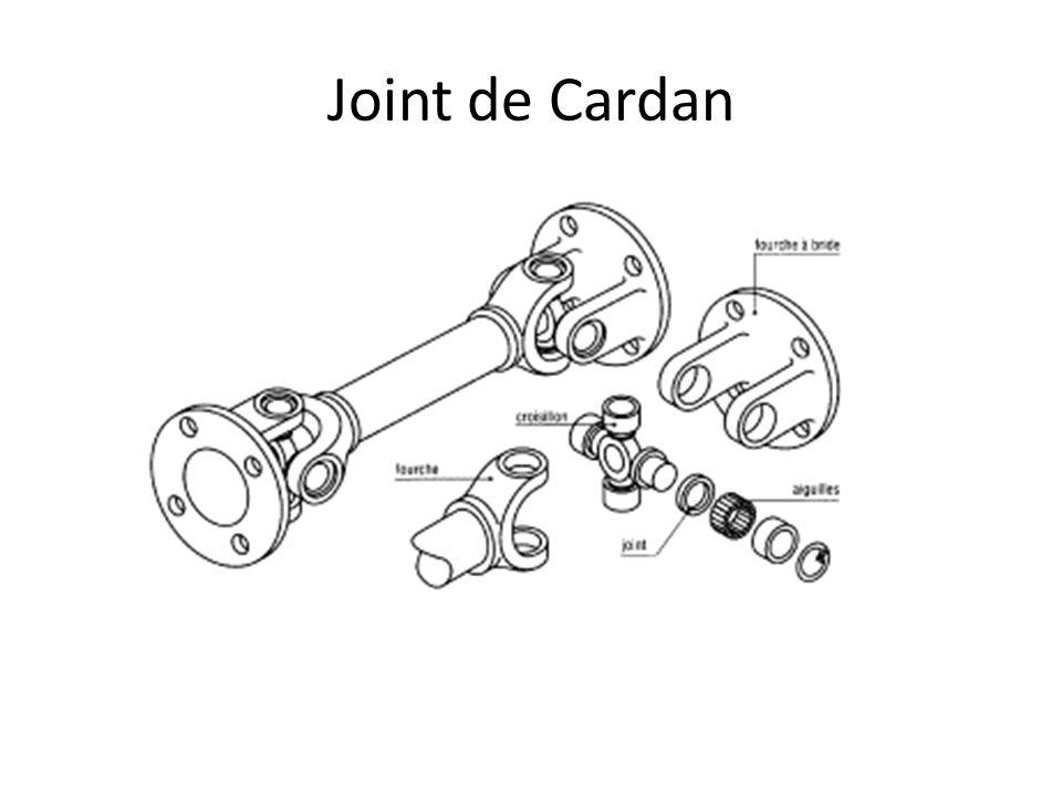 Joint de Cardan