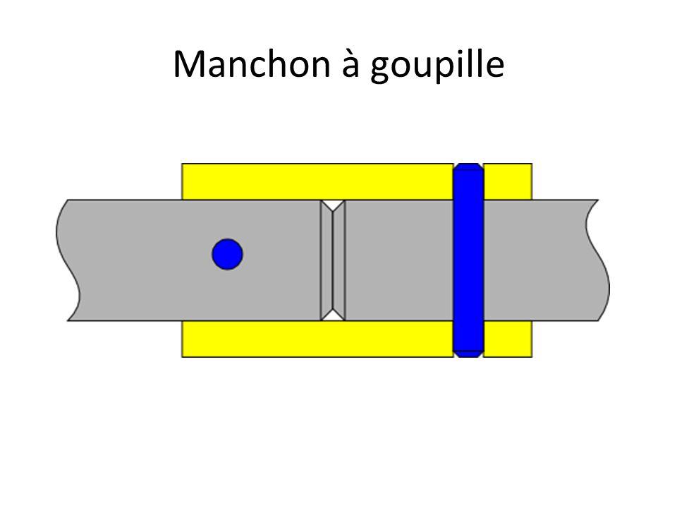 Dérivé joint tripode (toyota)
