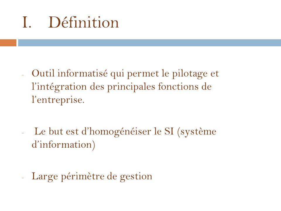 I.Définition - Outil informatisé qui permet le pilotage et l'intégration des principales fonctions de l'entreprise. - Le but est d'homogénéiser le SI