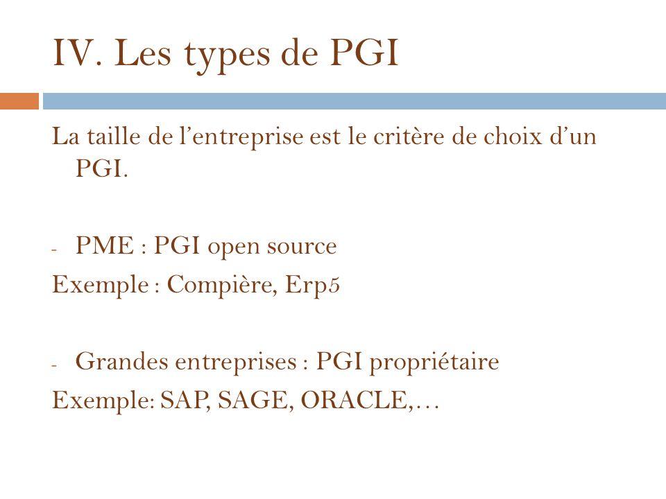 IV.Les types de PGI La taille de l'entreprise est le critère de choix d'un PGI. - PME : PGI open source Exemple : Compière, Erp5 - Grandes entreprises