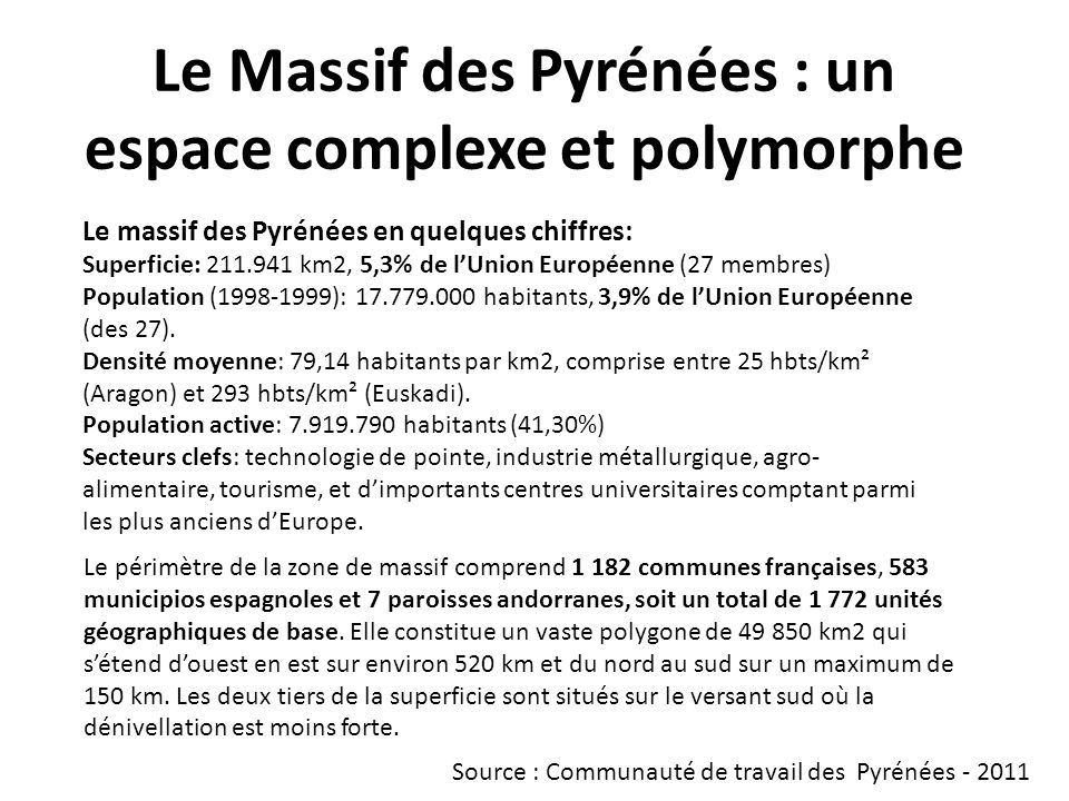 Le Massif des Pyrénées : un espace complexe et polymorphe Le massif des Pyrénées en quelques chiffres: Superficie: 211.941 km2, 5,3% de l'Union Européenne (27 membres) Population (1998-1999): 17.779.000 habitants, 3,9% de l'Union Européenne (des 27).