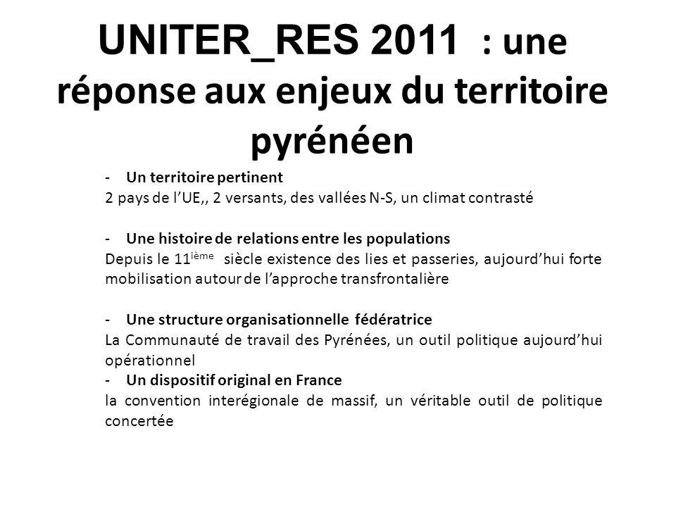 UNITER_RES 2011 : une réponse aux enjeux du territoire pyrénéen -Un territoire pertinent 2 pays de l'UE,, 2 versants, des vallées N-S, un climat contr