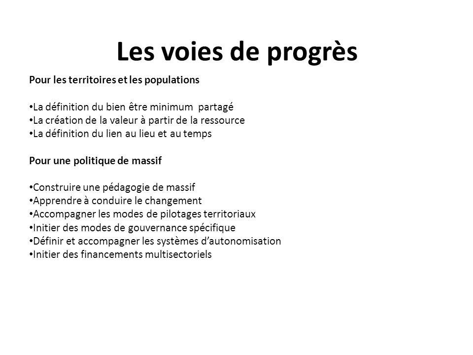 Les voies de progrès Pour les territoires et les populations La définition du bien être minimum partagé La création de la valeur à partir de la ressou
