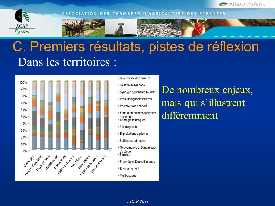C. Premiers résultats, pistes de réflexion ACAP 2011 De nombreux enjeux, mais qui s'illustrent différemment Dans les territoires :