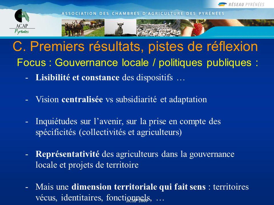 ACAP 2009 C. Premiers résultats, pistes de réflexion Focus : Gouvernance locale / politiques publiques : -Lisibilité et constance des dispositifs … -V