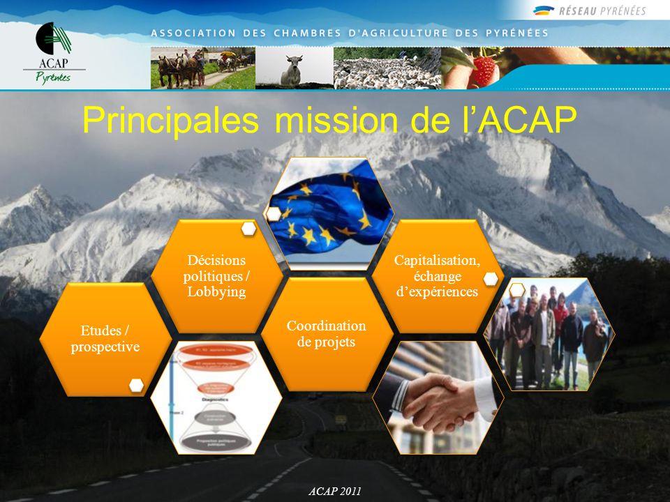 Principales mission de l'ACAP Etudes / prospective Capitalisation, échange d'expériences Décisions politiques / Lobbying Coordination de projets ACAP