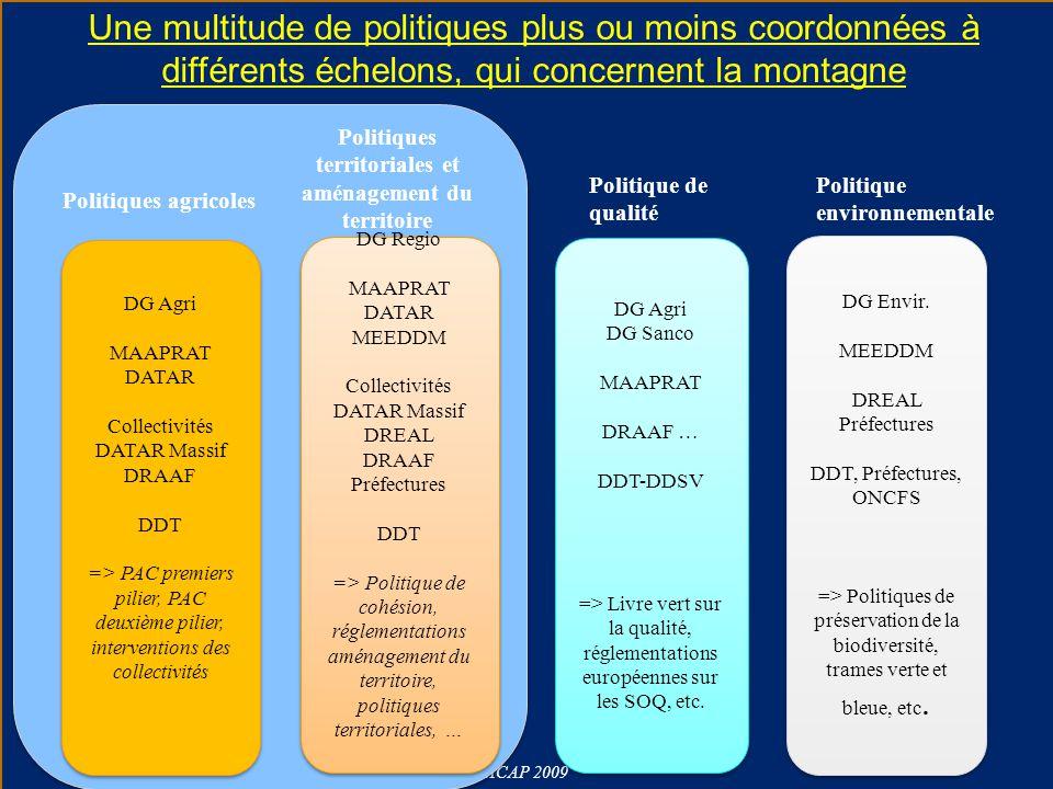 ACAP 2009 DG Regio MAAPRAT DATAR MEEDDM Collectivités DATAR Massif DREAL DRAAF Préfectures DDT => Politique de cohésion, réglementations aménagement d