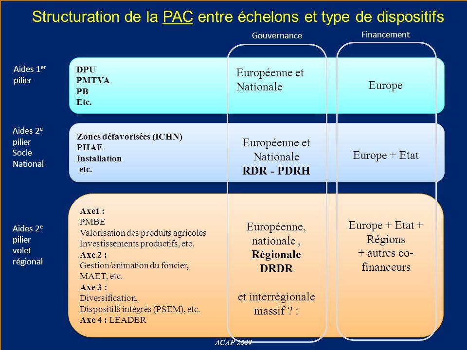 ACAP 2009 DPU PMTVA PB Etc. DPU PMTVA PB Etc. Aides 1 er pilier Zones défavorisées (ICHN) PHAE Installation etc. Zones défavorisées (ICHN) PHAE Instal