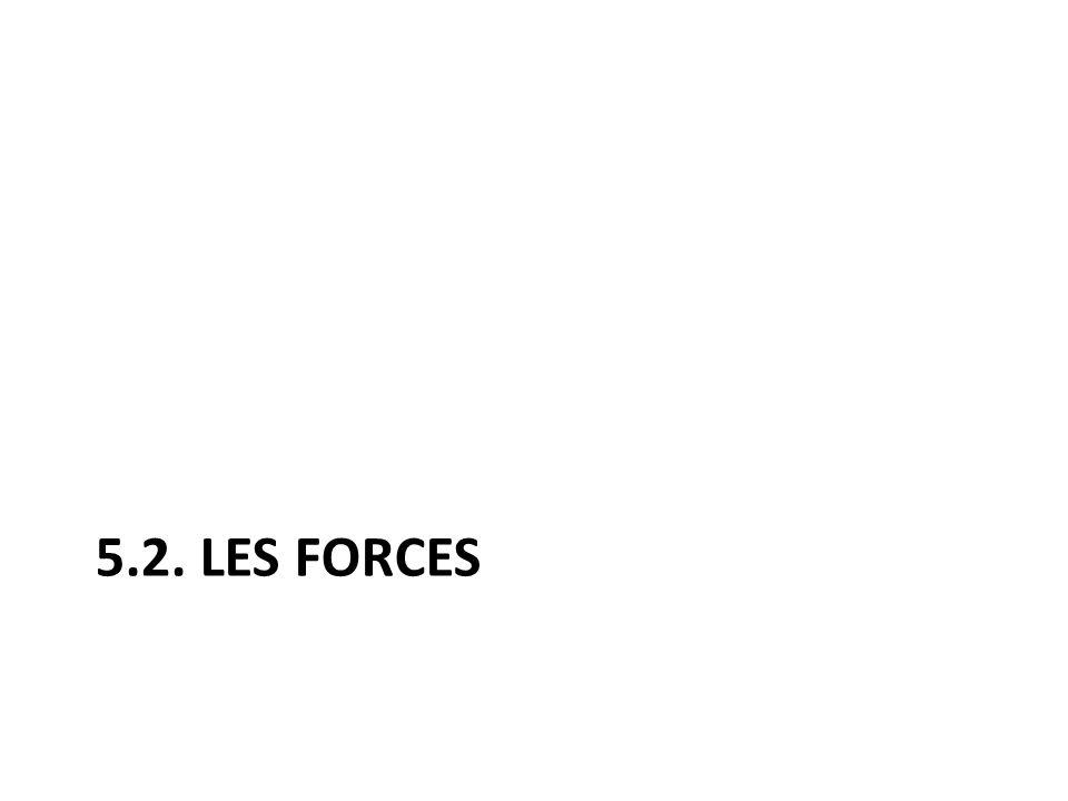 5.2. LES FORCES