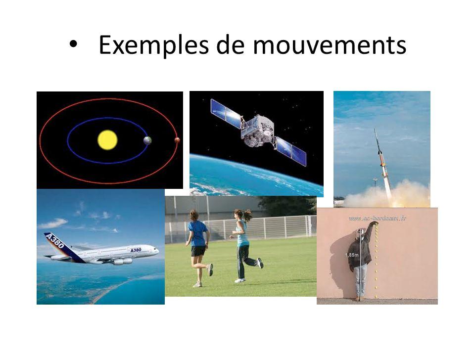 La trajectoire La trajectoire est l'ensemble des points occupés par le corps (système mécanique) lors de son mouvement