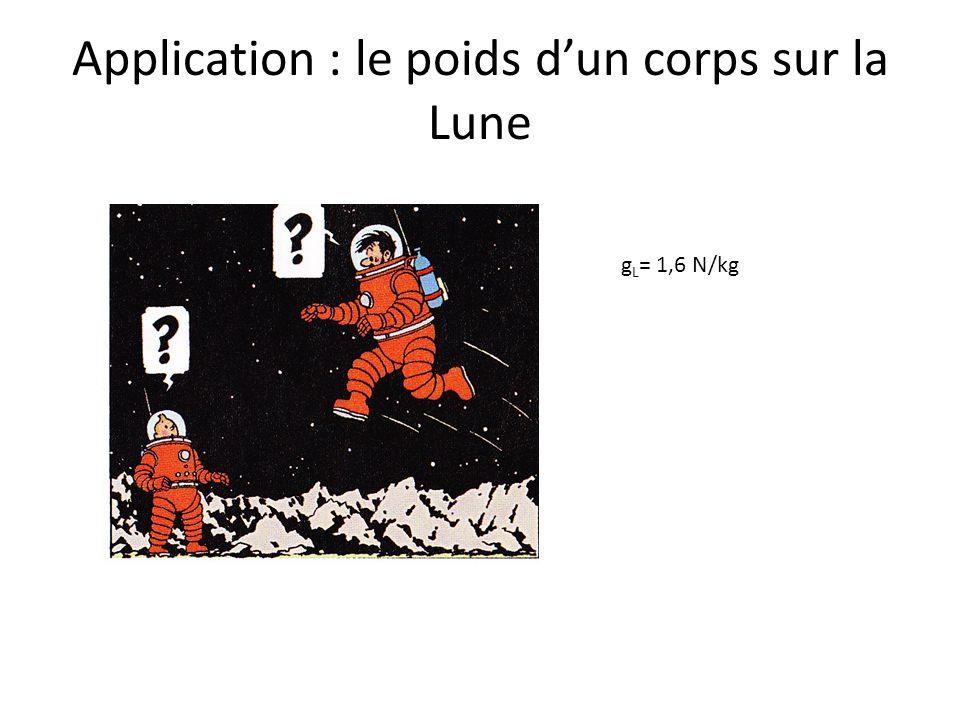 Application : le poids d'un corps sur la Lune g L = 1,6 N/kg