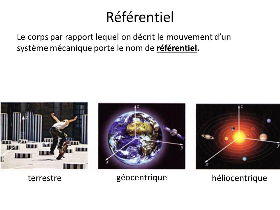 Référentiel Le corps par rapport lequel on décrit le mouvement d'un système mécanique porte le nom de référentiel. terrestre géocentrique héliocentriq