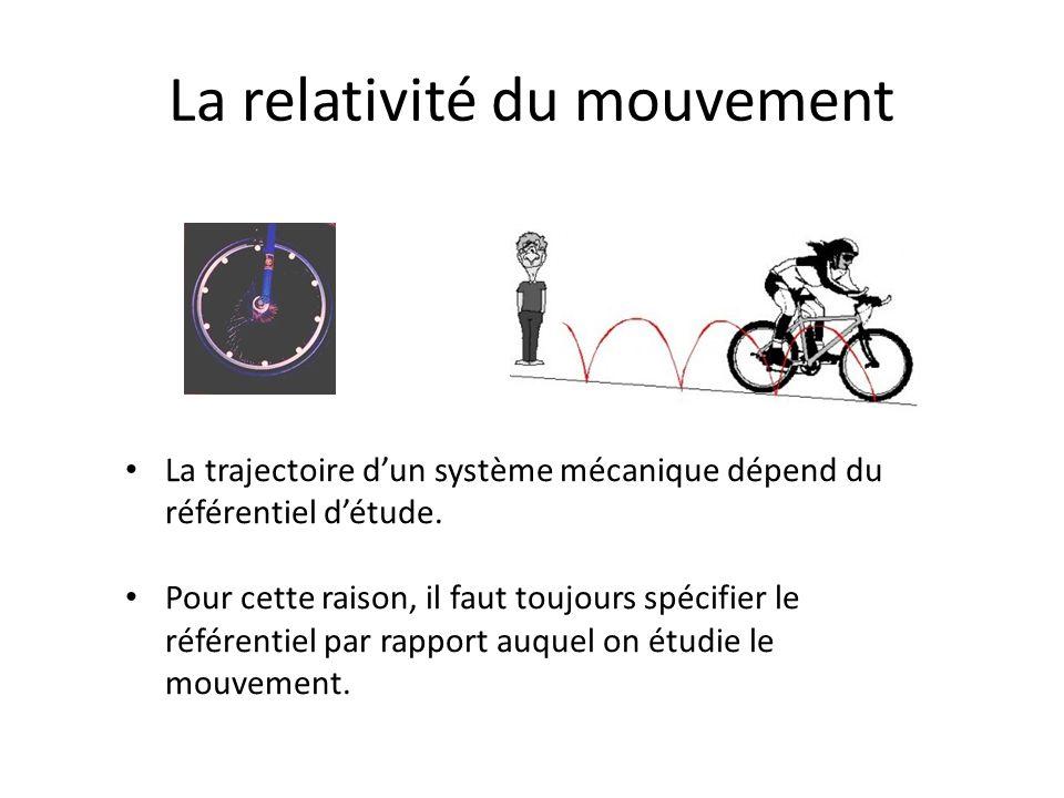 La relativité du mouvement La trajectoire d'un système mécanique dépend du référentiel d'étude. Pour cette raison, il faut toujours spécifier le référ