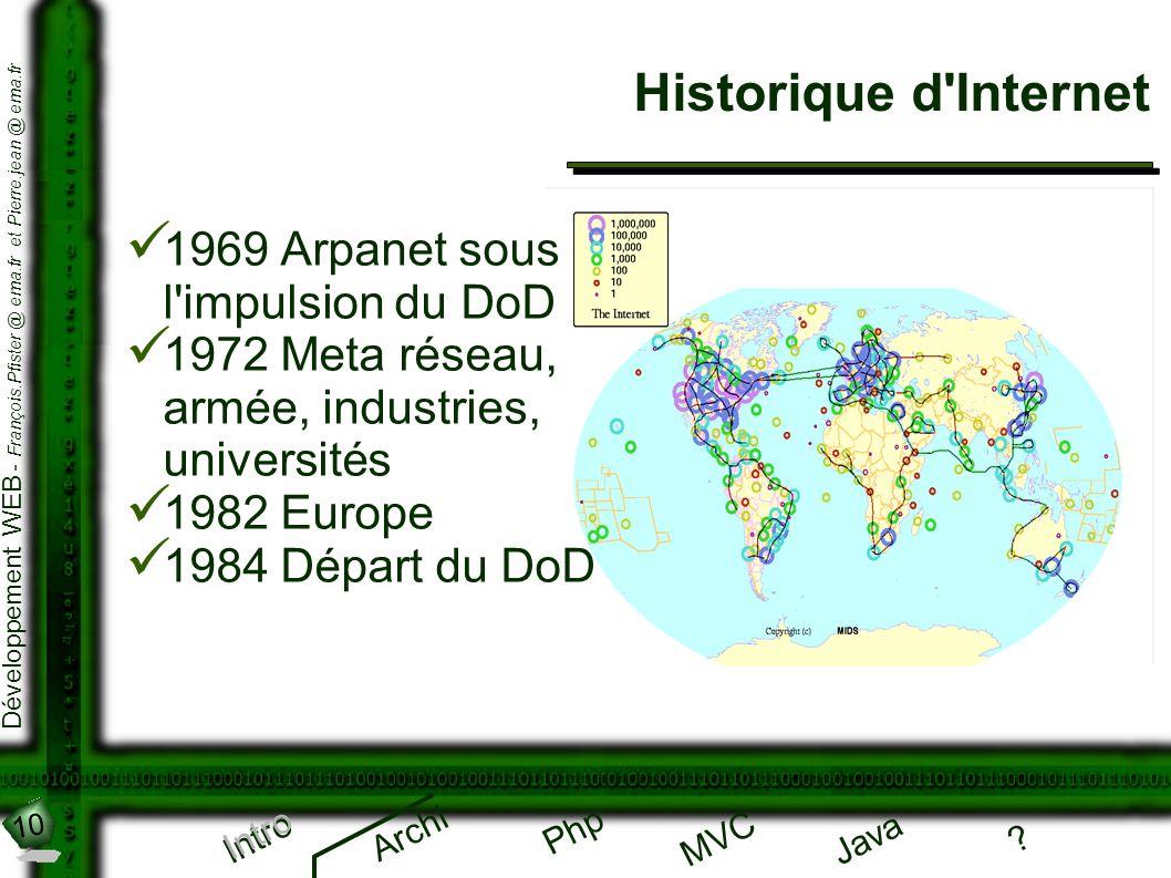 10 Développement WEB - François.Pfister @ ema.fr et Pierre.jean @ ema.fr Intro Archi Php Java ? MVC Historique d'Internet Intro 1969 Arpanet sous l'im