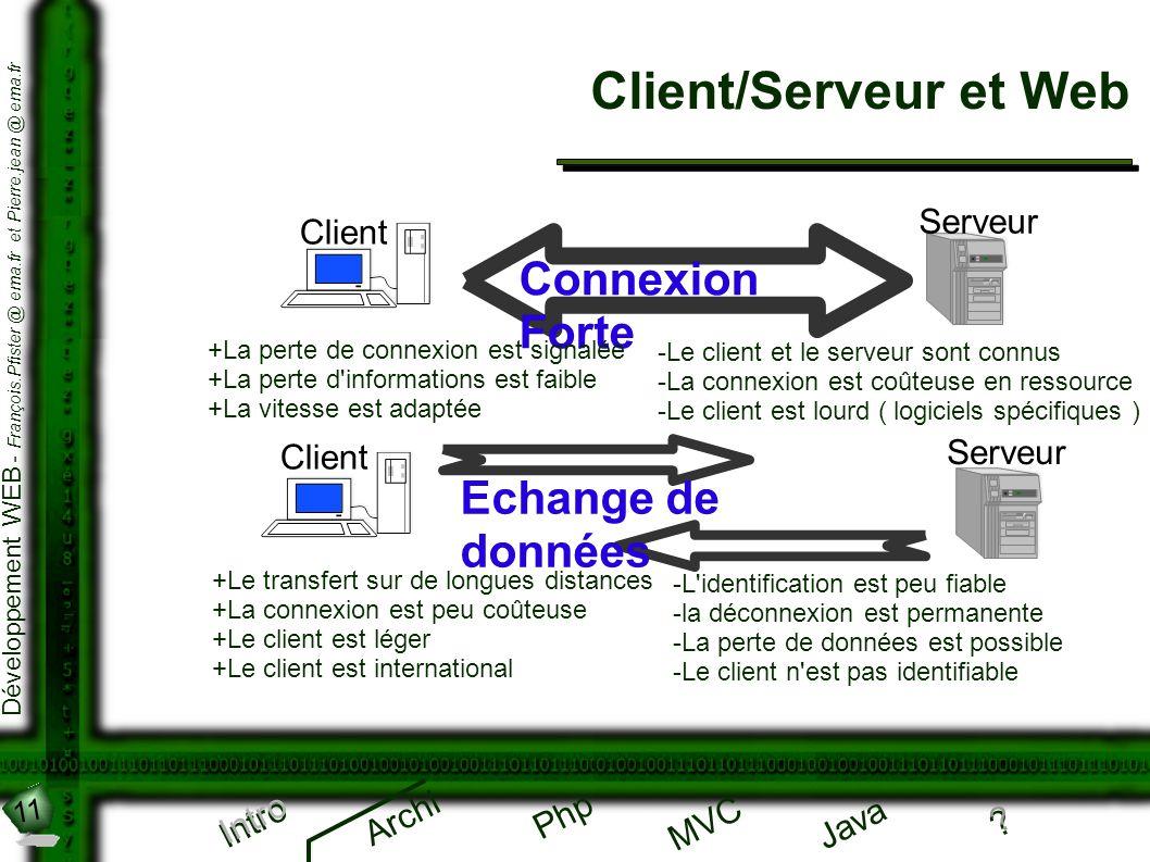 11 Développement WEB - François.Pfister @ ema.fr et Pierre.jean @ ema.fr Intro Archi Php Java ? MVC Client/Serveur et Web ? Intro Connexion Forte Clie