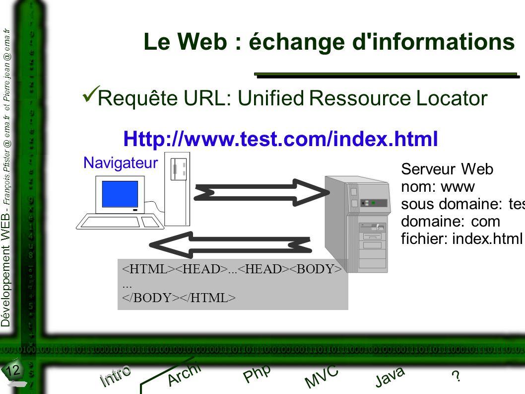 12 Développement WEB - François.Pfister @ ema.fr et Pierre.jean @ ema.fr Intro Archi Php Java ? MVC Le Web : échange d'informations Intro Http://www.t