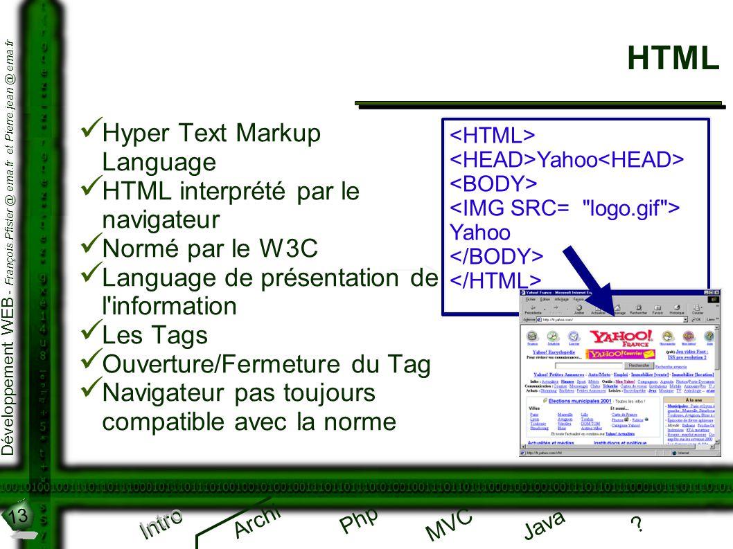 13 Développement WEB - François.Pfister @ ema.fr et Pierre.jean @ ema.fr Intro Archi Php Java ? MVC HTML Intro Hyper Text Markup Language HTML interpr