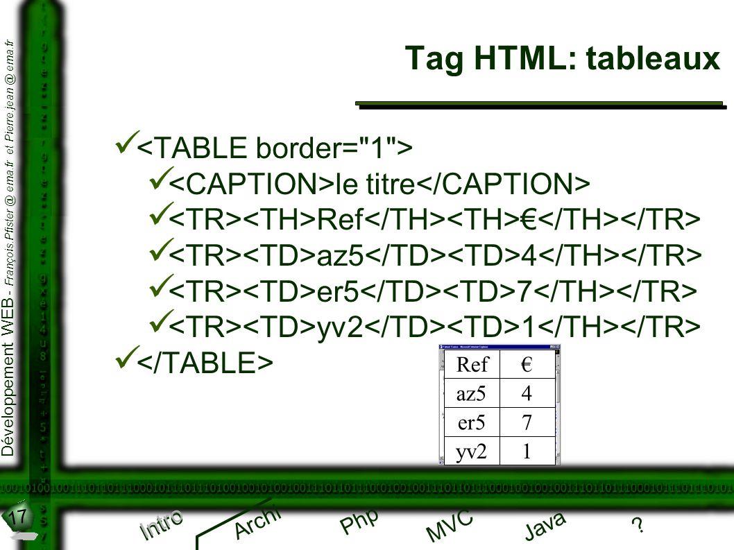 17 Développement WEB - François.Pfister @ ema.fr et Pierre.jean @ ema.fr Intro Archi Php Java ? MVC Tag HTML: tableaux Intro le titre Ref € az5 4 er5