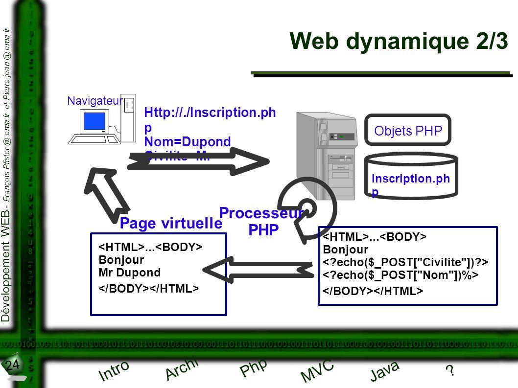 24 Développement WEB - François.Pfister @ ema.fr et Pierre.jean @ ema.fr Intro Archi Php Java ? MVC Web dynamique 2/3 Navigateur Http://./Inscription.