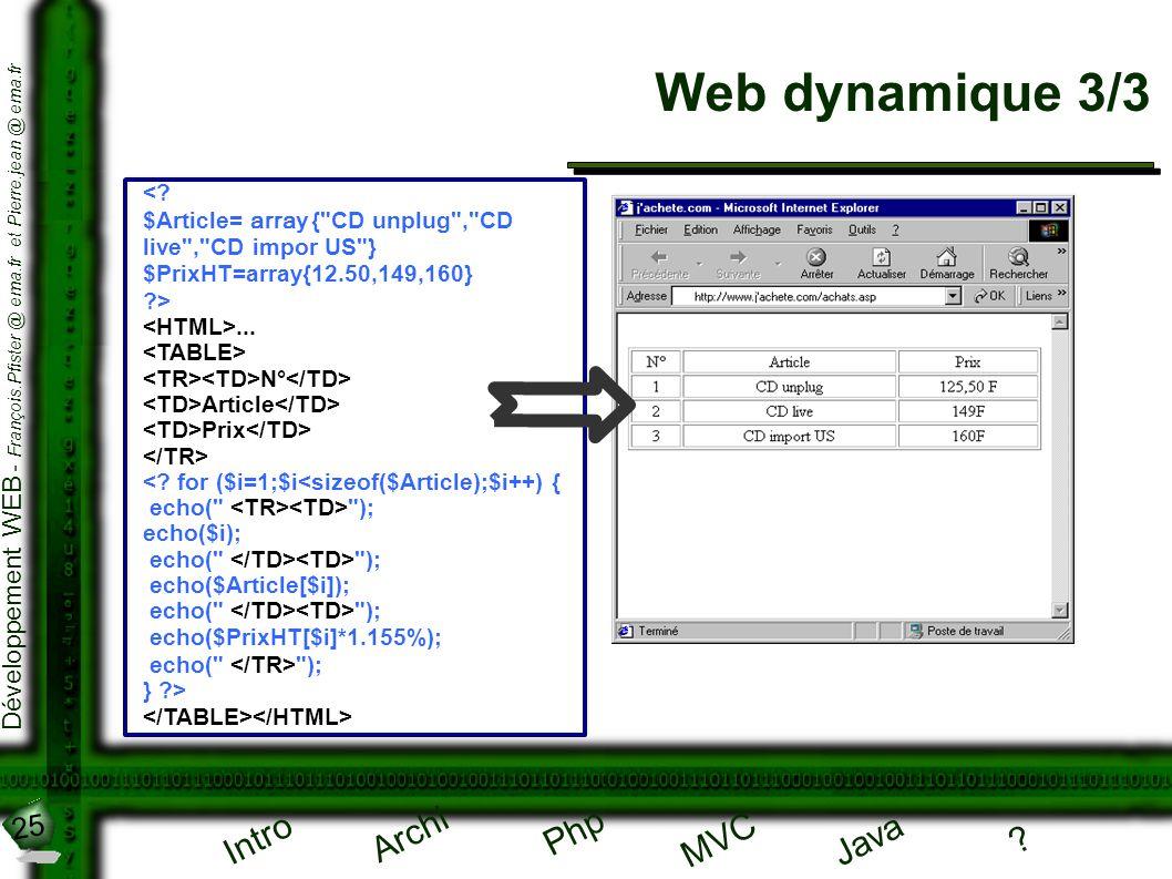 25 Développement WEB - François.Pfister @ ema.fr et Pierre.jean @ ema.fr Intro Archi Php Java ? MVC Web dynamique 3/3 <? $Article= array {