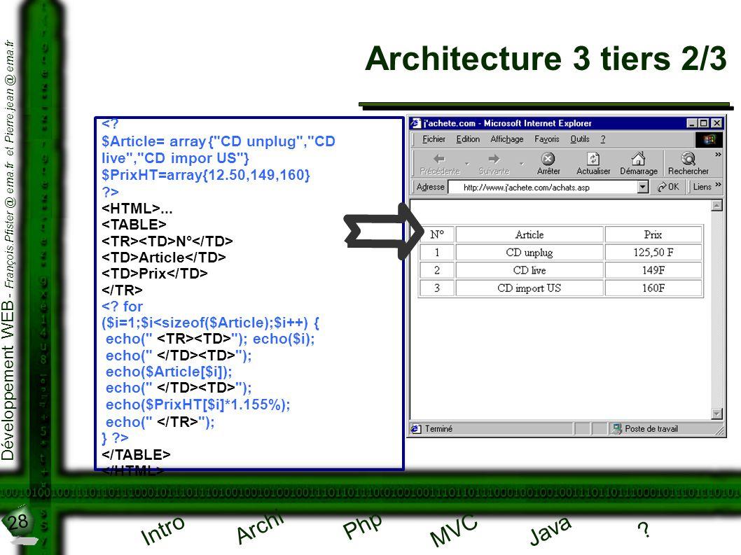 28 Développement WEB - François.Pfister @ ema.fr et Pierre.jean @ ema.fr Intro Archi Php Java ? MVC Architecture 3 tiers 2/3 <? $Article= array {