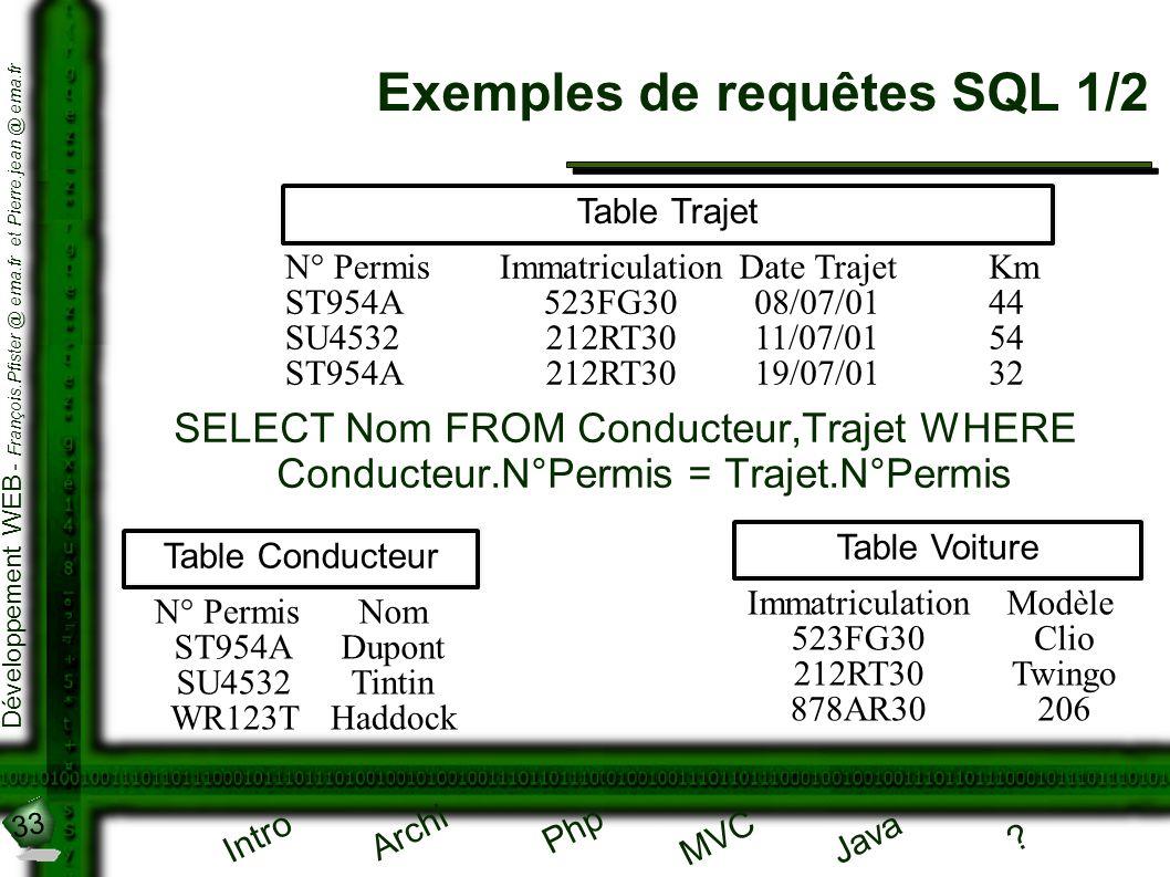33 Développement WEB - François.Pfister @ ema.fr et Pierre.jean @ ema.fr Intro Archi Php Java ? MVC Exemples de requêtes SQL 1/2 Table Trajet Table Co