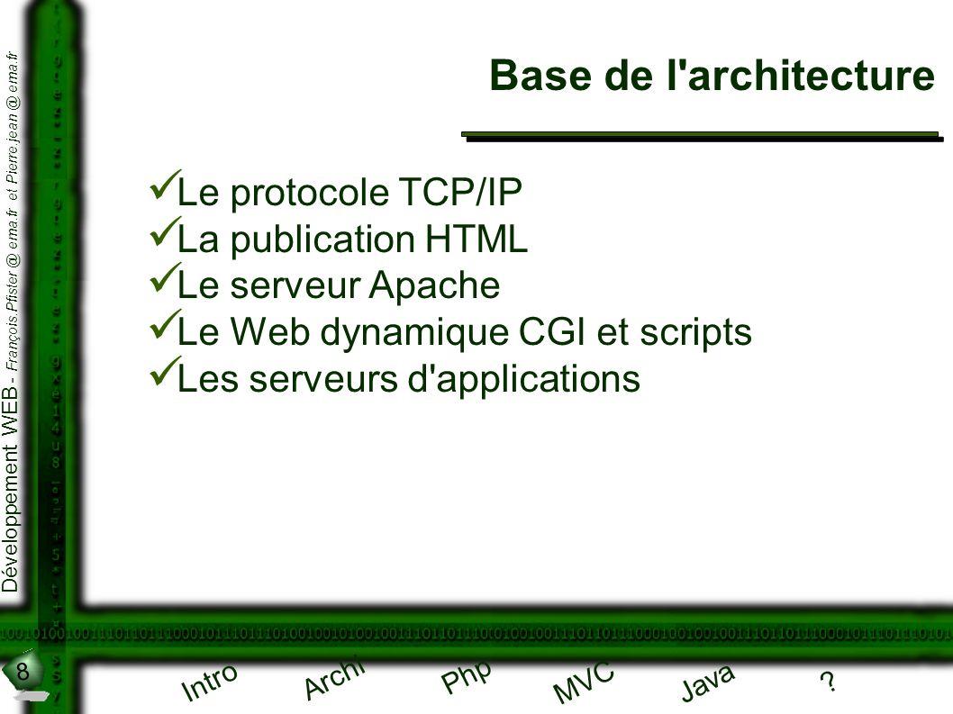 8 Développement WEB - François.Pfister @ ema.fr et Pierre.jean @ ema.fr Intro Archi Php Java ? MVC Base de l'architecture Le protocole TCP/IP La publi