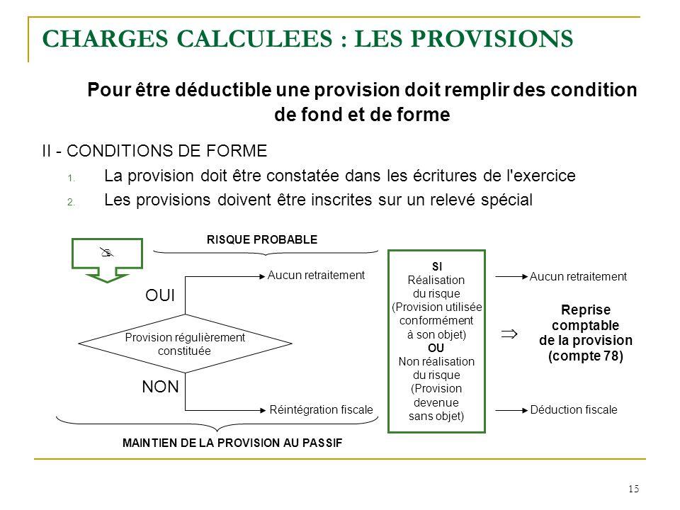 15 CHARGES CALCULEES : LES PROVISIONS Pour être déductible une provision doit remplir des condition de fond et de forme II - CONDITIONS DE FORME 1. La