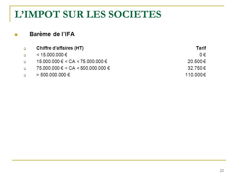 25 L'IMPOT SUR LES SOCIETES Barème de l'IFA  Chiffre d'affaires (HT) Tarif  < 15.000.000 €0 €  15.000.000 € < CA < 75.000.000 €20.500 €  75.000.00