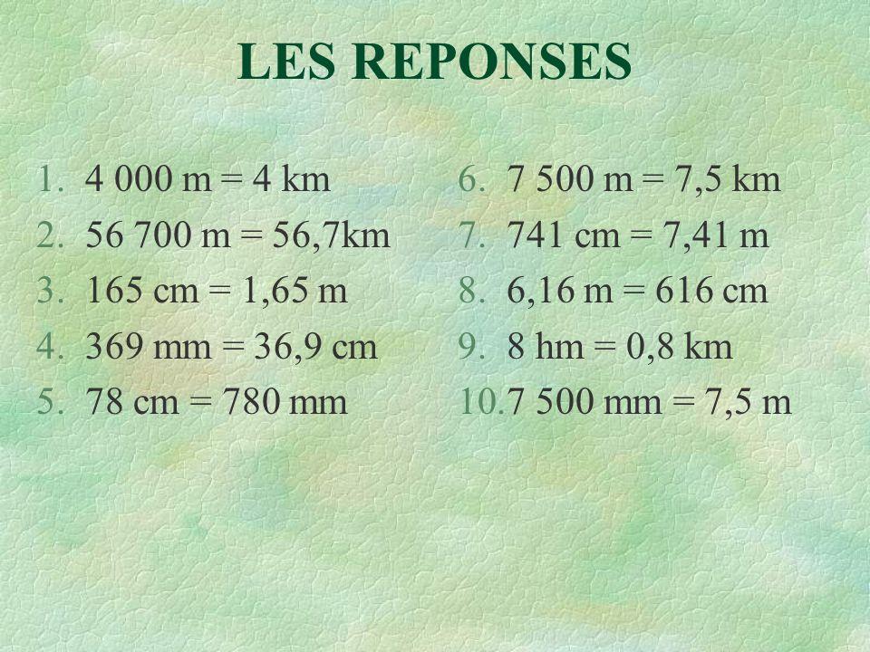 LES REPONSES 1.4 000 m = 4 km 2.56 700 m = 56,7km 3.165 cm = 1,65 m 4.369 mm = 36,9 cm 5.78 cm = 780 mm 6.7 500 m = 7,5 km 7.741 cm = 7,41 m 8.6,16 m = 616 cm 9.8 hm = 0,8 km 10.7 500 mm = 7,5 m