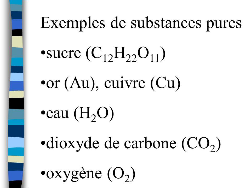Les substances pures... n Sont TOUJOURS uniformes n Contiennent une seule sorte de particule.