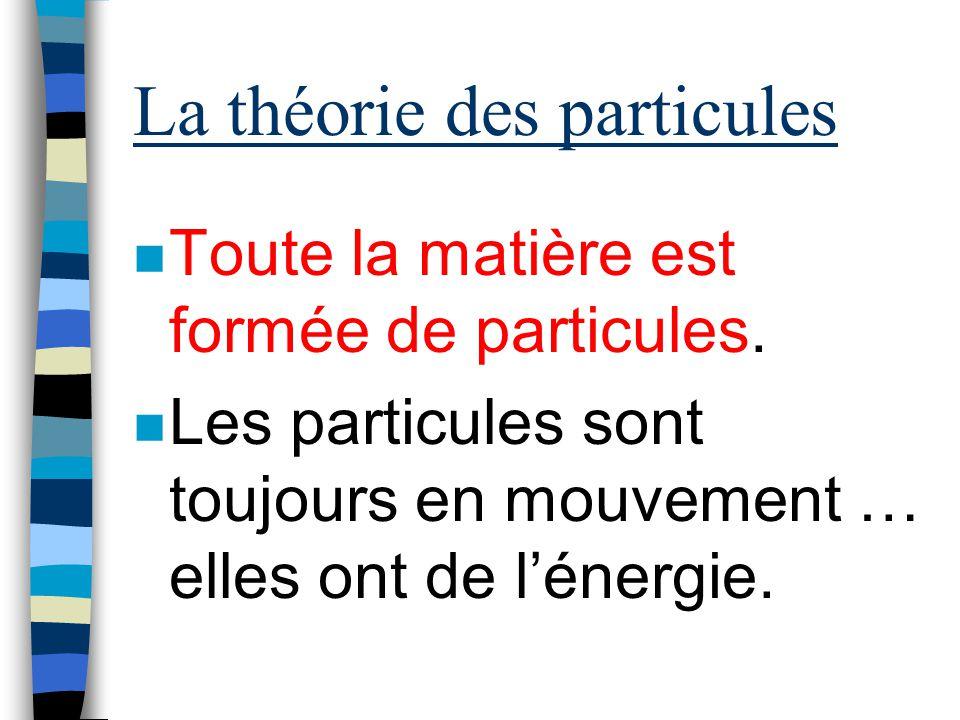 Sciences 7 année Module 3: Mélanges & Solutions: La théorie des particules