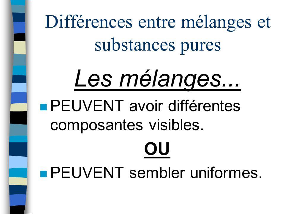 3.Comment peut-on utiliser la théorie des particules pour expliquer la différence entre un mélange et une substance pure?