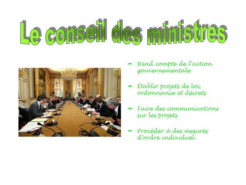  Rend compte de l'action gouvernementale  Établir projets de loi, ordonnance et décrets  Faire des communications sur les projets  Procéder à des mesures d'ordre individuel.