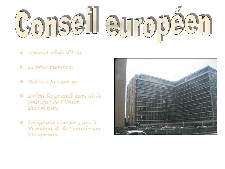  Sommet Chefs d'État  24 pays membres  Réuni 2 fois par an  Défini les grands axes de la politique de l'Union Européenne  Désignant tous les 5 ans le Président de la Commission Européenne