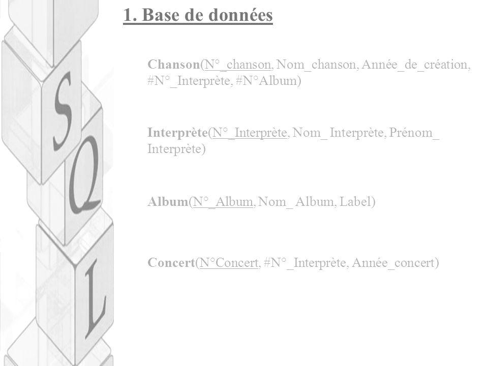 1. Base de données Chanson(N°_chanson, Nom_chanson, Année_de_création, #N°_Interprète, #N°Album) Interprète(N°_Interprète, Nom_ Interprète, Prénom_ In