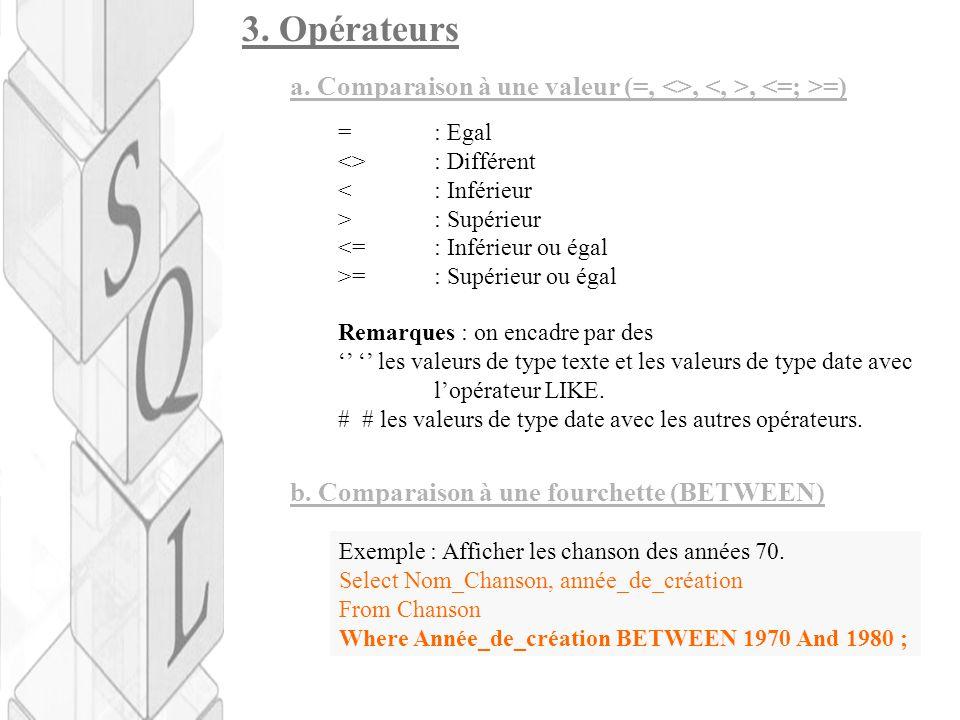 3. Opérateurs a. Comparaison à une valeur (=, <>,, =) b. Comparaison à une fourchette (BETWEEN) Exemple : Afficher les chanson des années 70. Select N
