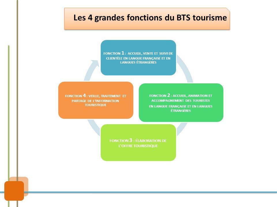 Les 4 grandes fonctions du BTS tourisme FONCTION 1 : ACCUEIL, VENTE ET SUIVI DE CLIENTÈLE EN LANGUE FRANÇAISE ET EN LANGUES ÉTRANGÈRES FONCTION 2 : AC
