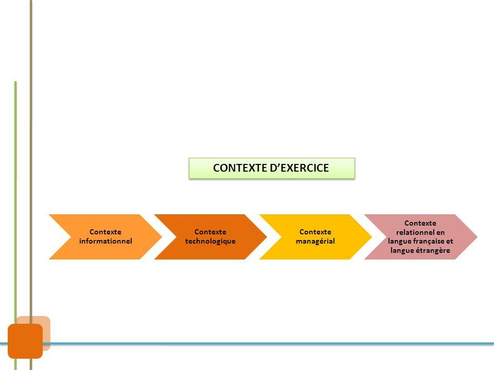 CONTEXTE D'EXERCICE Contexte informationnel Contexte technologique Contexte managérial Contexte relationnel en langue française et langue étrangère