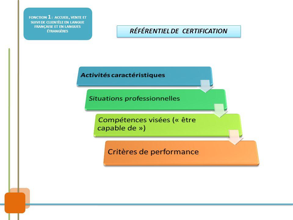 RÉFÉRENTIEL DE CERTIFICATION FONCTION 1 : ACCUEIL, VENTE ET SUIVI DE CLIENTÈLE EN LANGUE FRANÇAISE ET EN LANGUES ÉTRANGÈRES