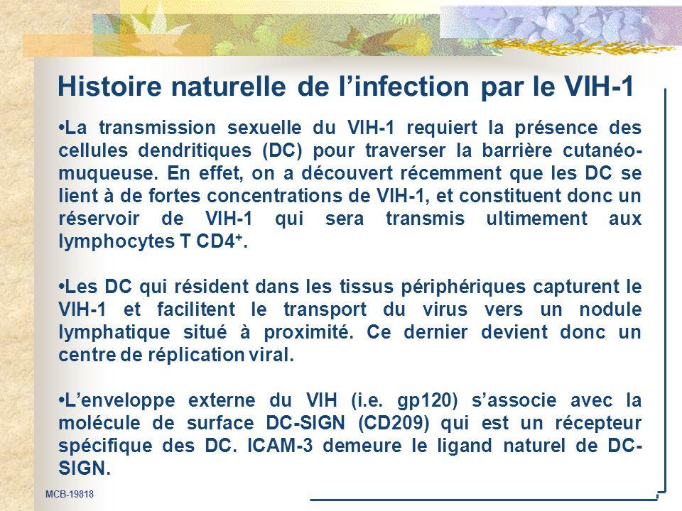 MCB-19818 Histoire naturelle de l'infection par le VIH-1 La transmission sexuelle du VIH-1 requiert la présence des cellules dendritiques (DC) pour traverser la barrière cutanéo- muqueuse.