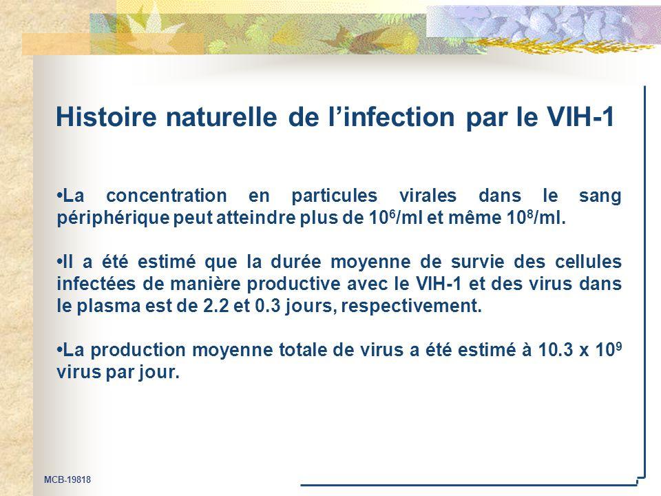 MCB-19818 Histoire naturelle de l'infection par le VIH-1 La concentration en particules virales dans le sang périphérique peut atteindre plus de 10 6 /ml et même 10 8 /ml.