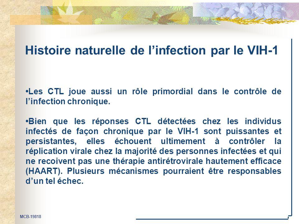 MCB-19818 Histoire naturelle de l'infection par le VIH-1 Les CTL joue aussi un rôle primordial dans le contrôle de l'infection chronique. Bien que les