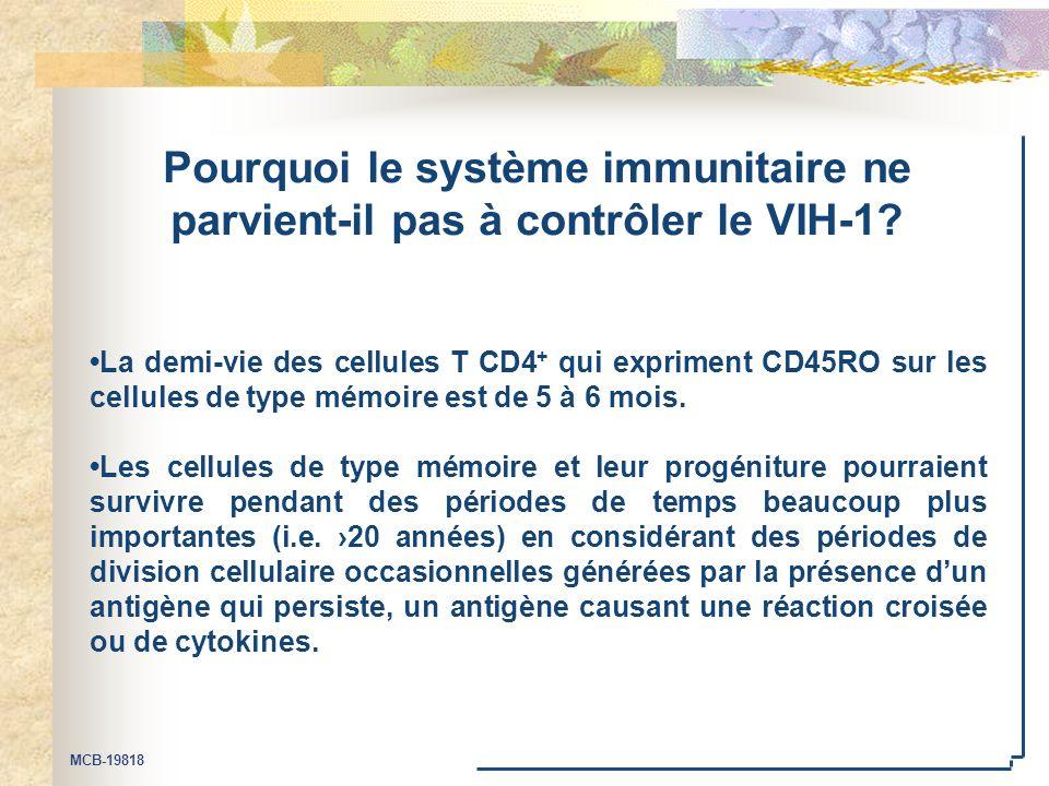 MCB-19818 Pourquoi le système immunitaire ne parvient-il pas à contrôler le VIH-1.