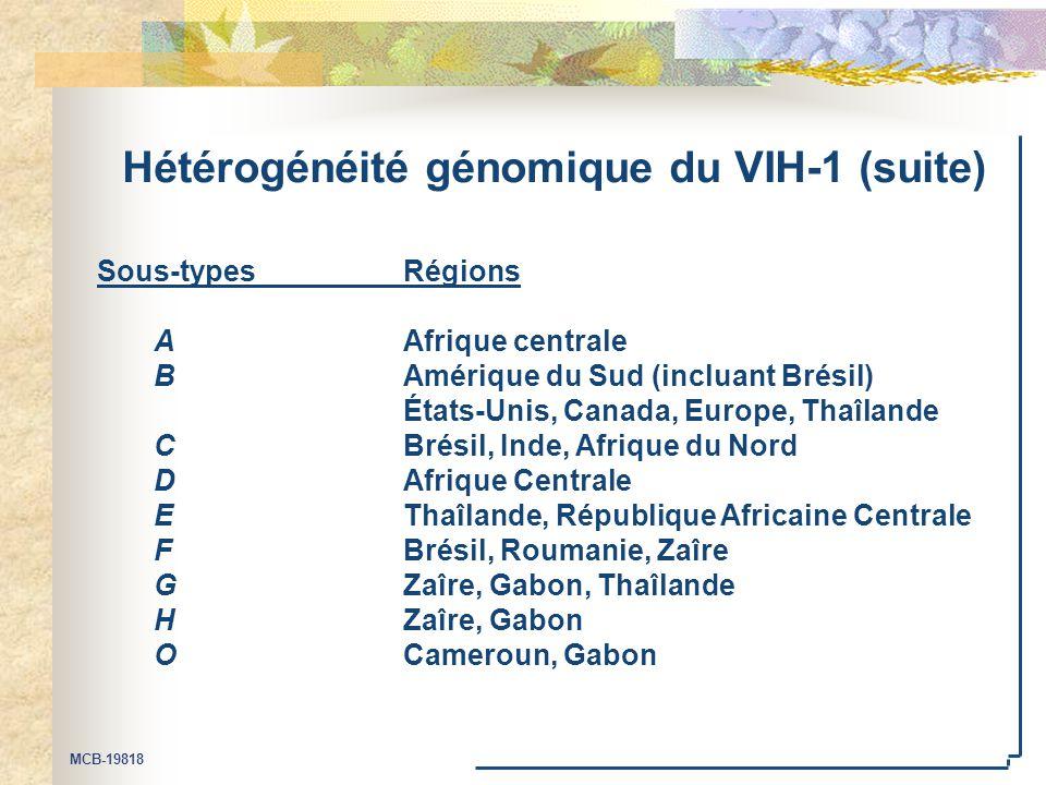 MCB-19818 Hétérogénéité génomique du VIH-1 (suite) Sous-typesRégions AAfrique centrale BAmérique du Sud (incluant Brésil) États-Unis, Canada, Europe, Thaîlande CBrésil, Inde, Afrique du Nord DAfrique Centrale EThaîlande, République Africaine Centrale FBrésil, Roumanie, Zaîre GZaîre, Gabon, Thaîlande HZaîre, Gabon OCameroun, Gabon