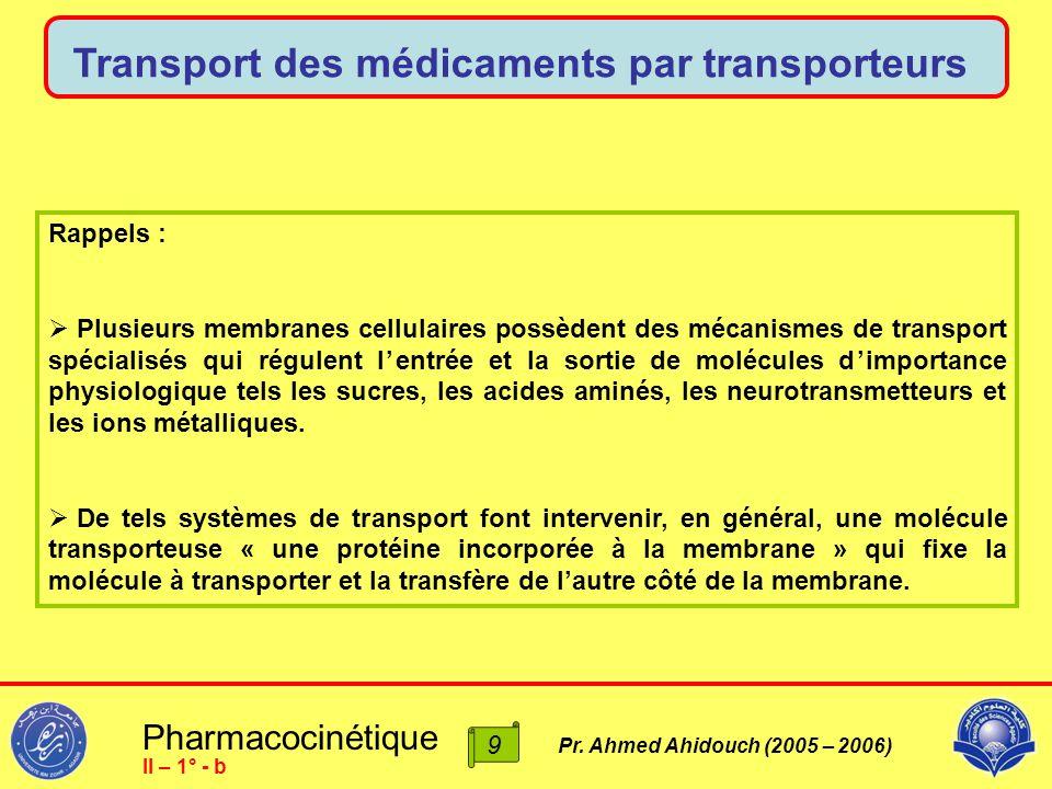Pharmacocinétique Pr. Ahmed Ahidouch (2005 – 2006) Transport des médicaments par transporteurs II – 1° - b Rappels :  Plusieurs membranes cellulaires