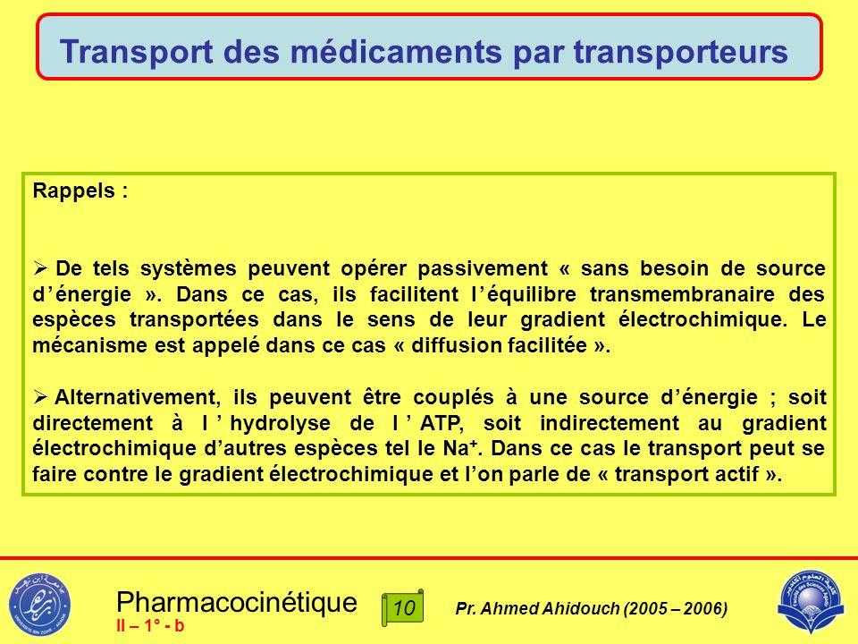 Pharmacocinétique Pr. Ahmed Ahidouch (2005 – 2006) Transport des médicaments par transporteurs II – 1° - b Rappels :  De tels systèmes peuvent opérer
