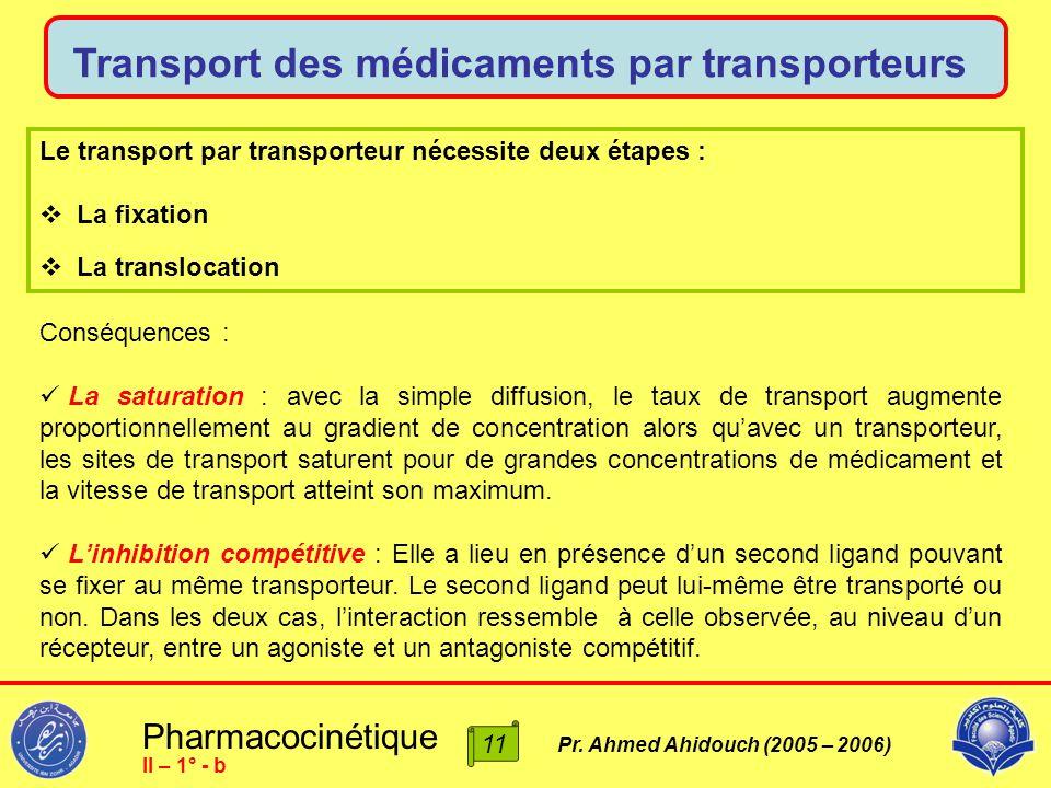 Pharmacocinétique Pr. Ahmed Ahidouch (2005 – 2006) Transport des médicaments par transporteurs II – 1° - b Le transport par transporteur nécessite deu