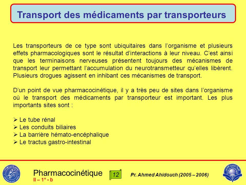 Pharmacocinétique Pr. Ahmed Ahidouch (2005 – 2006) Transport des médicaments par transporteurs II – 1° - b Les transporteurs de ce type sont ubiquitai